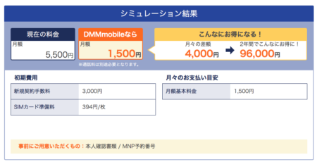 DMMモバイルシュミレーション結果