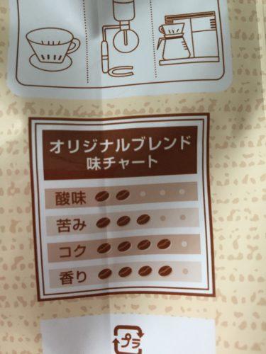 源宗園コーヒー豆チャート